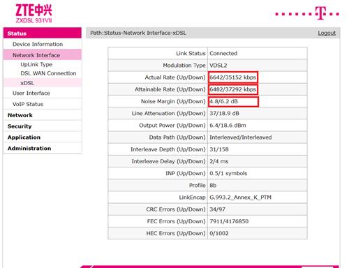 Kvaliteta DSL parice? @ Bug Online Forum